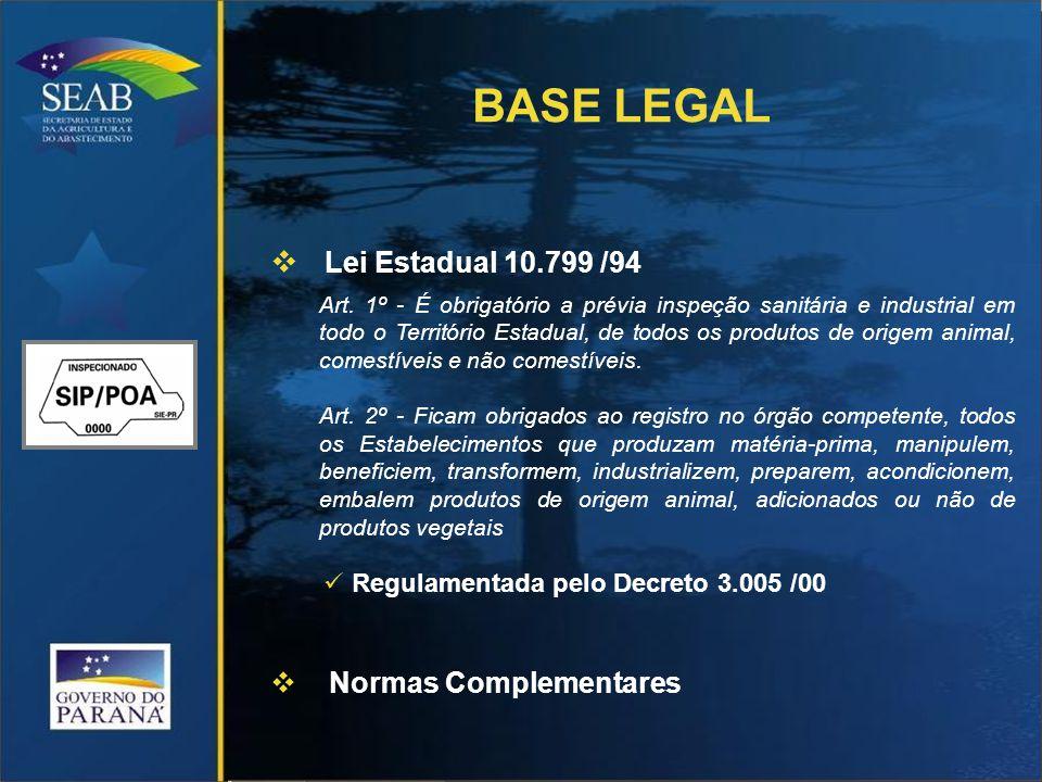 BASE LEGAL Lei Estadual 10.799 /94 Normas Complementares