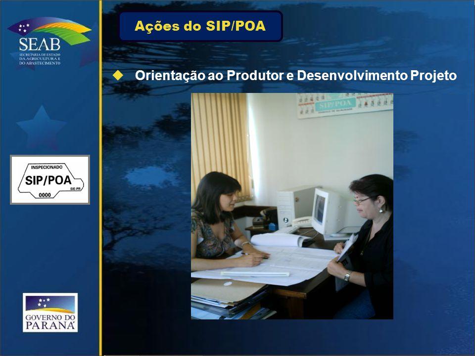 Ações do SIP/POA Orientação ao Produtor e Desenvolvimento Projeto