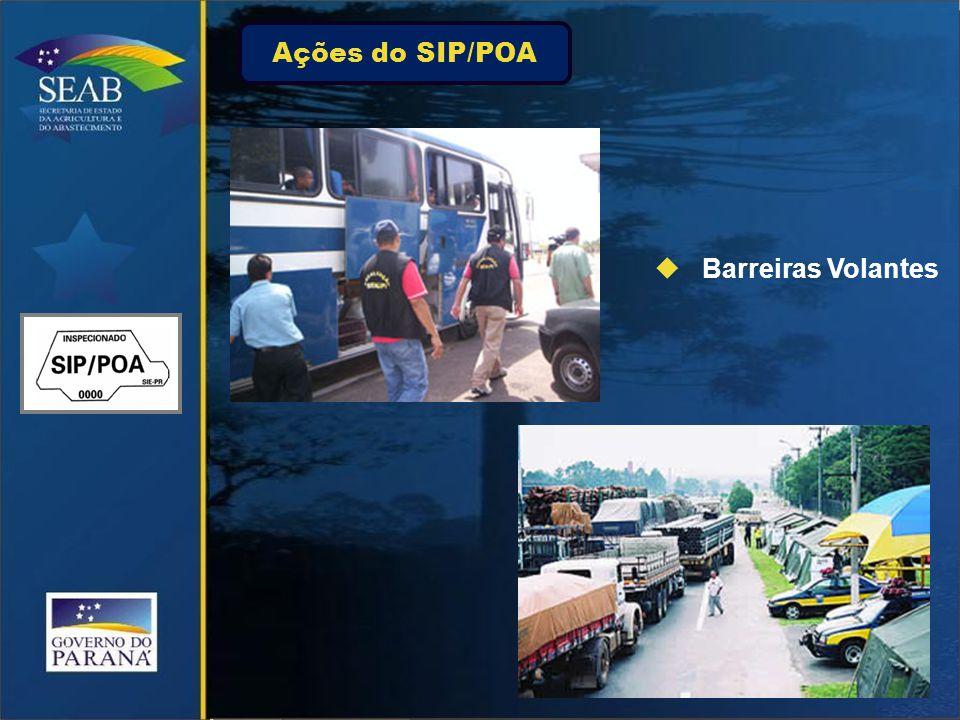 Ações do SIP/POA Barreiras Volantes