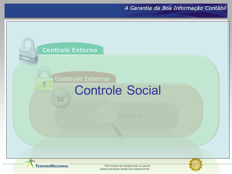 Controle Social Controle Externo Controle Interno Contador INFORMAÇÃO