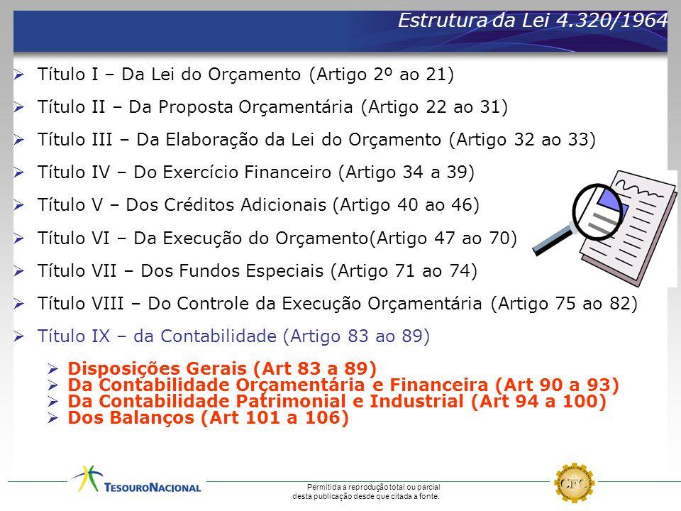 Estrutura da Lei 4.320/1964 Título I – Da Lei do Orçamento (Artigo 2º ao 21) Título II – Da Proposta Orçamentária (Artigo 22 ao 31)