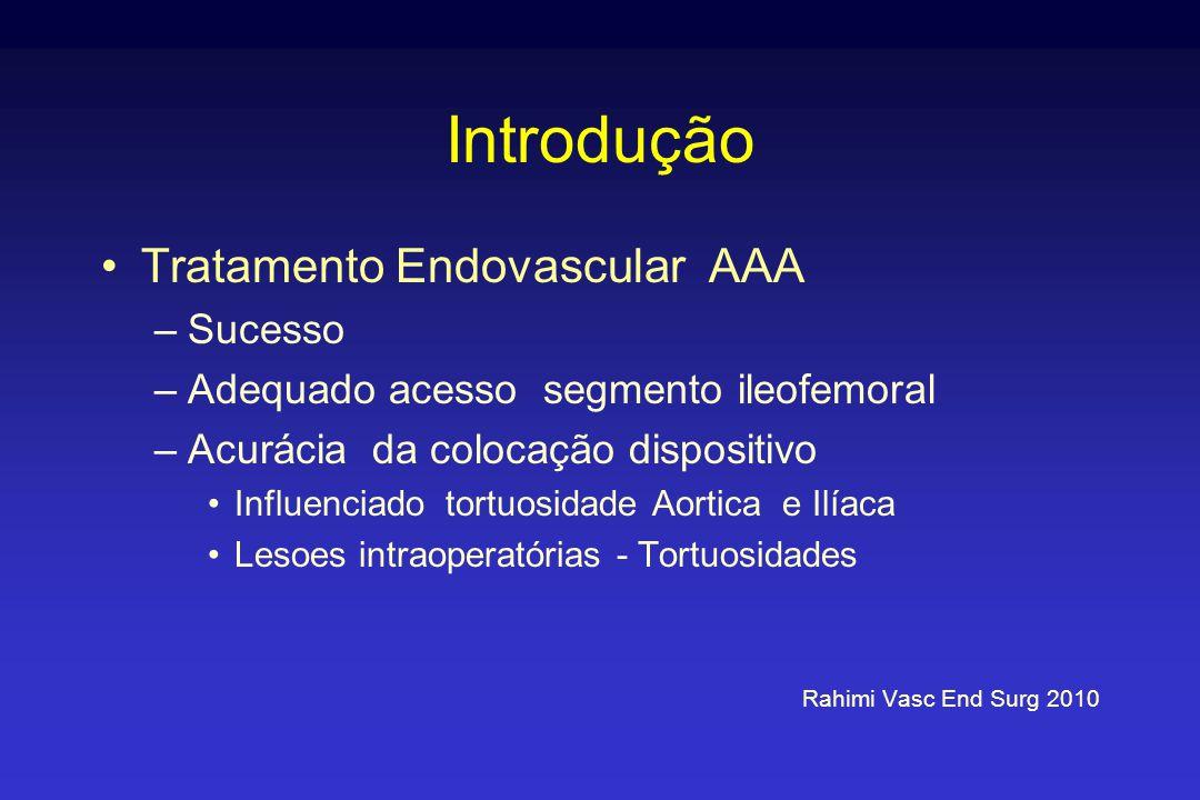 Introdução Tratamento Endovascular AAA Sucesso