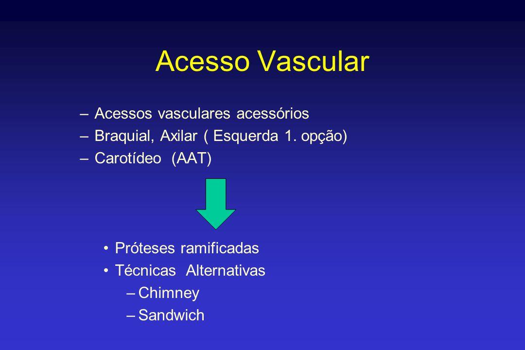 Acesso Vascular Acessos vasculares acessórios
