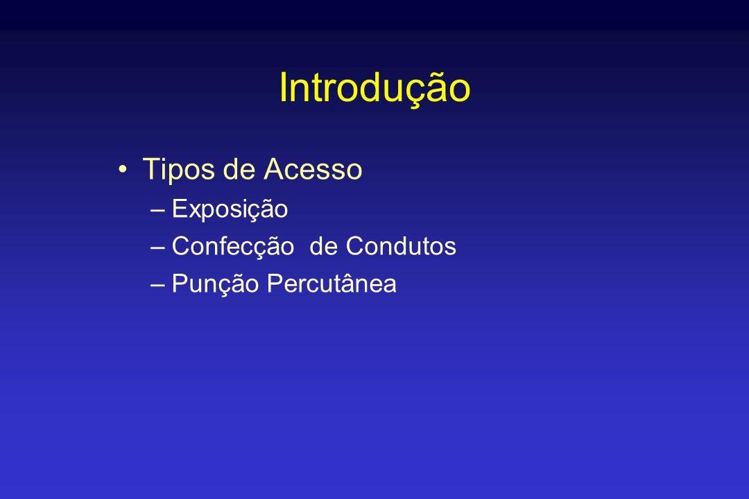 Introdução Tipos de Acesso Exposição Confecção de Condutos