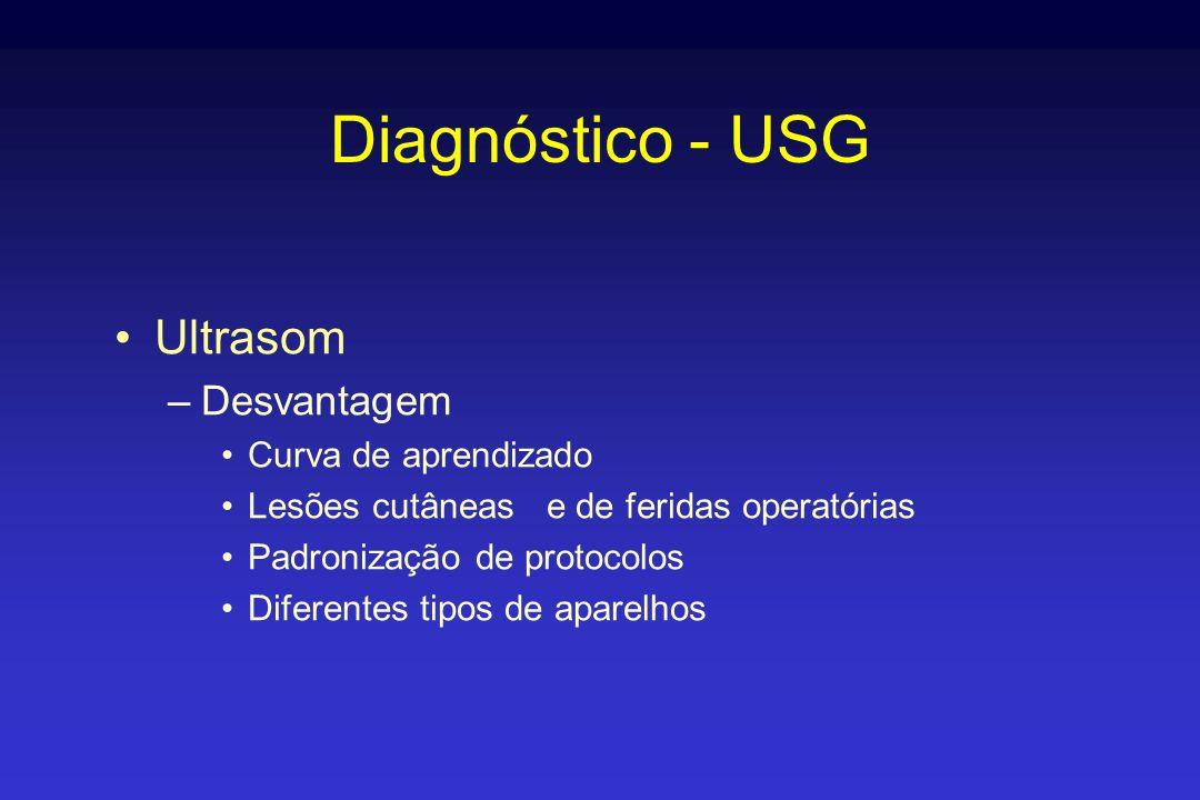 Diagnóstico - USG Ultrasom Desvantagem Curva de aprendizado