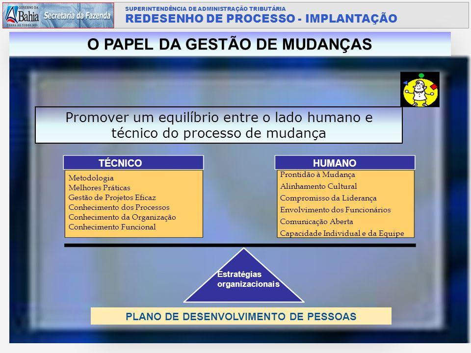 O PAPEL DA GESTÃO DE MUDANÇAS PLANO DE DESENVOLVIMENTO DE PESSOAS