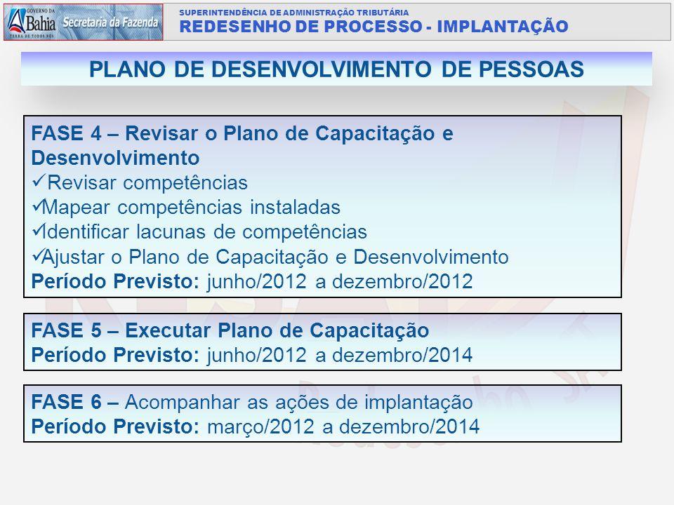 PLANO DE DESENVOLVIMENTO DE PESSOAS