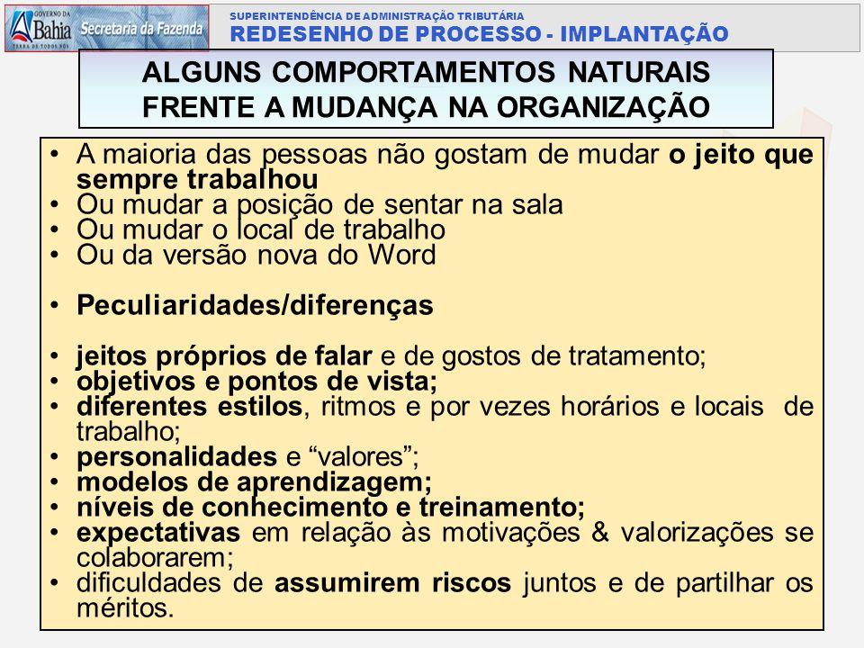 ALGUNS COMPORTAMENTOS NATURAIS FRENTE A MUDANÇA NA ORGANIZAÇÃO