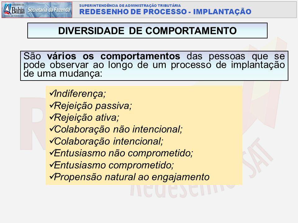 DIVERSIDADE DE COMPORTAMENTO