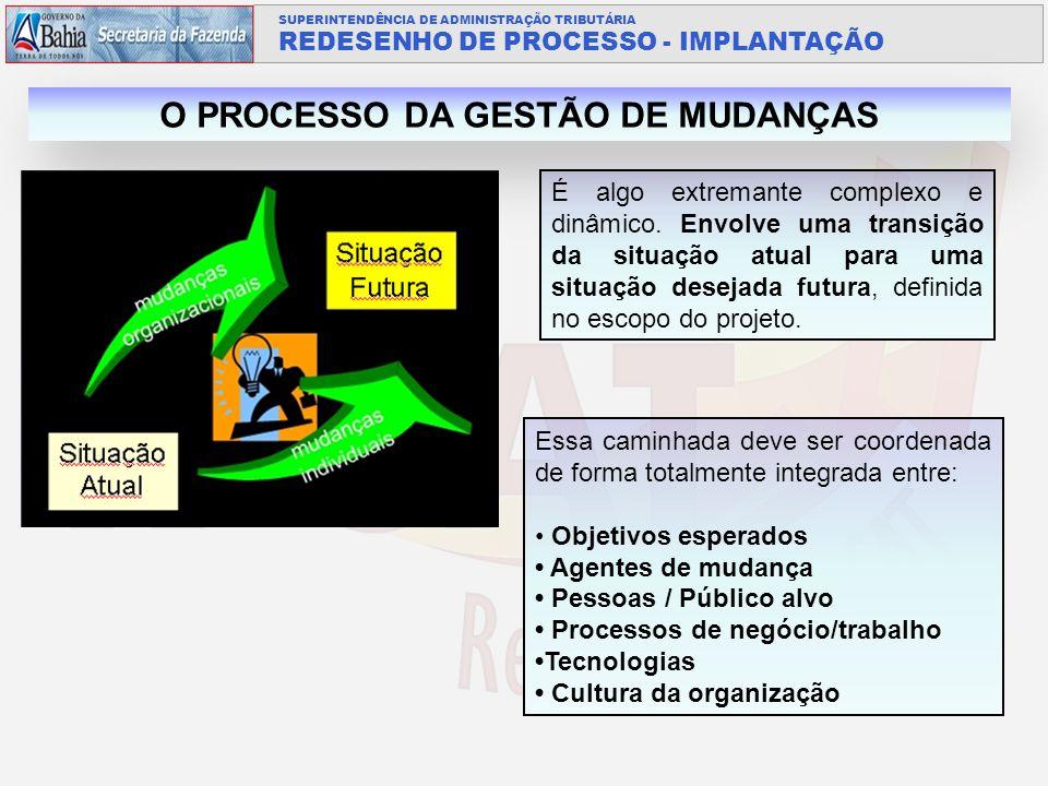 O PROCESSO DA GESTÃO DE MUDANÇAS