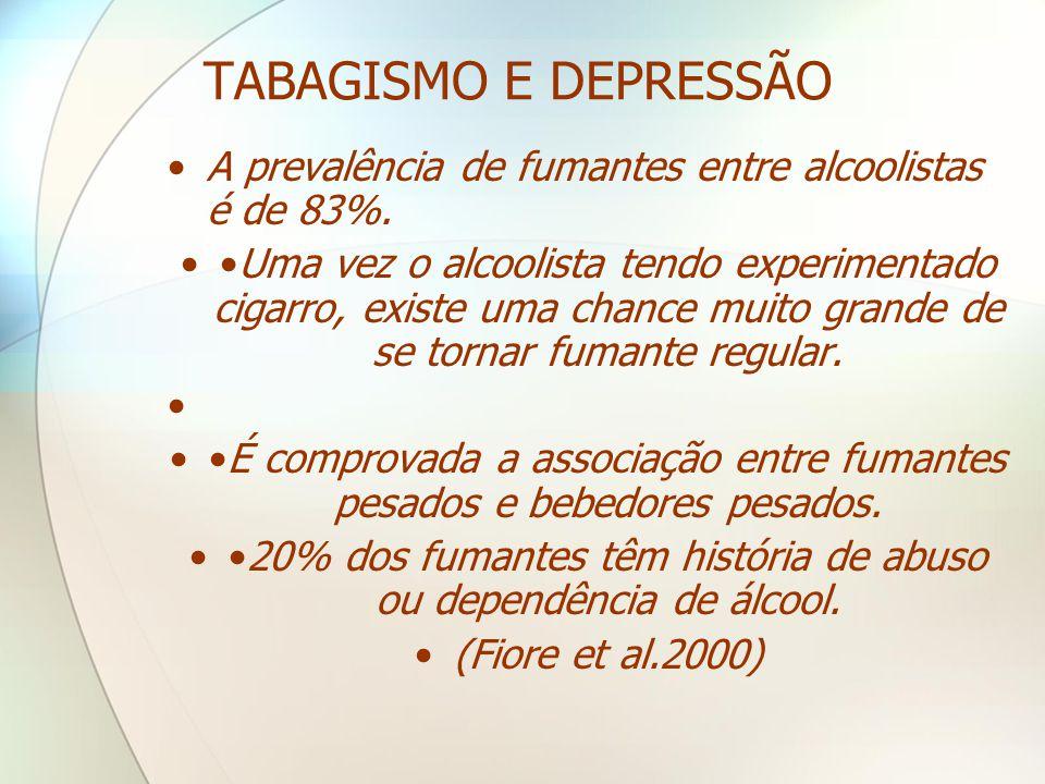 TABAGISMO E DEPRESSÃO A prevalência de fumantes entre alcoolistas é de 83%.