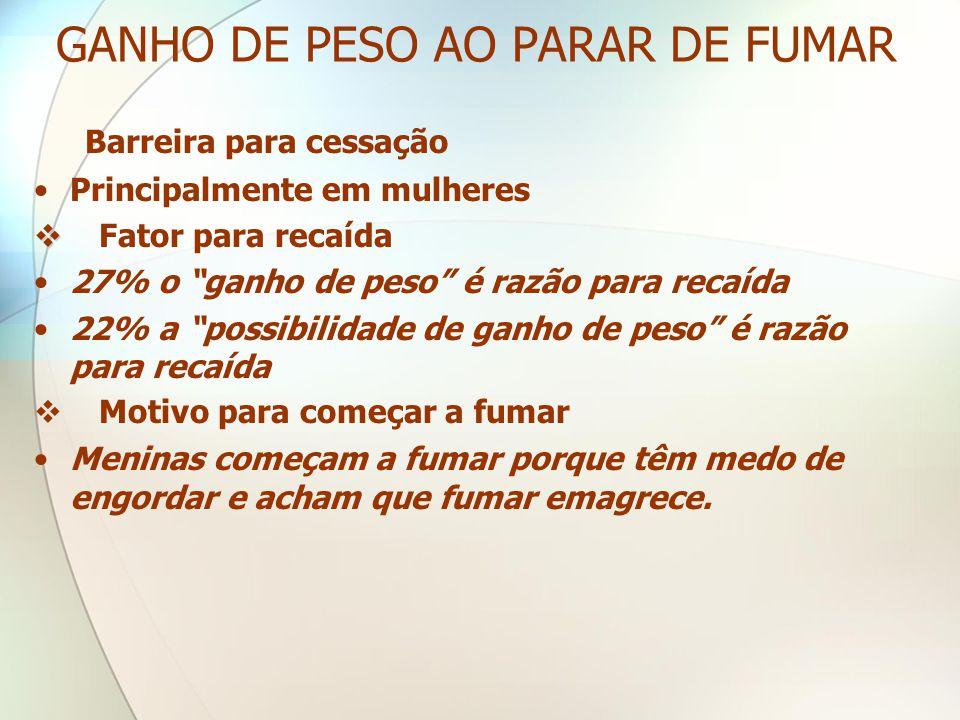 GANHO DE PESO AO PARAR DE FUMAR