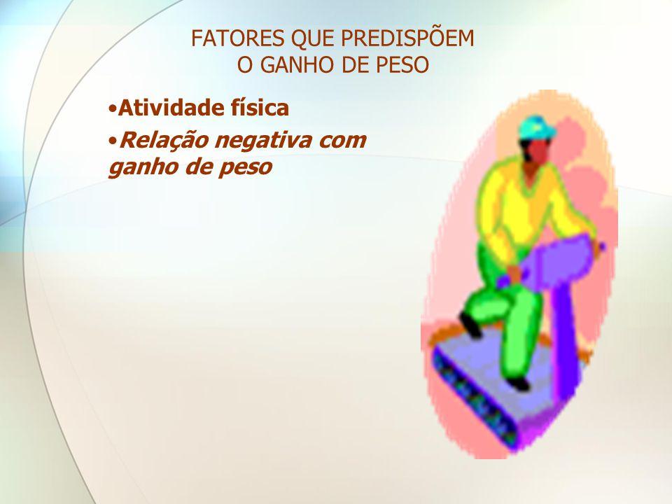 FATORES QUE PREDISPÕEM O GANHO DE PESO