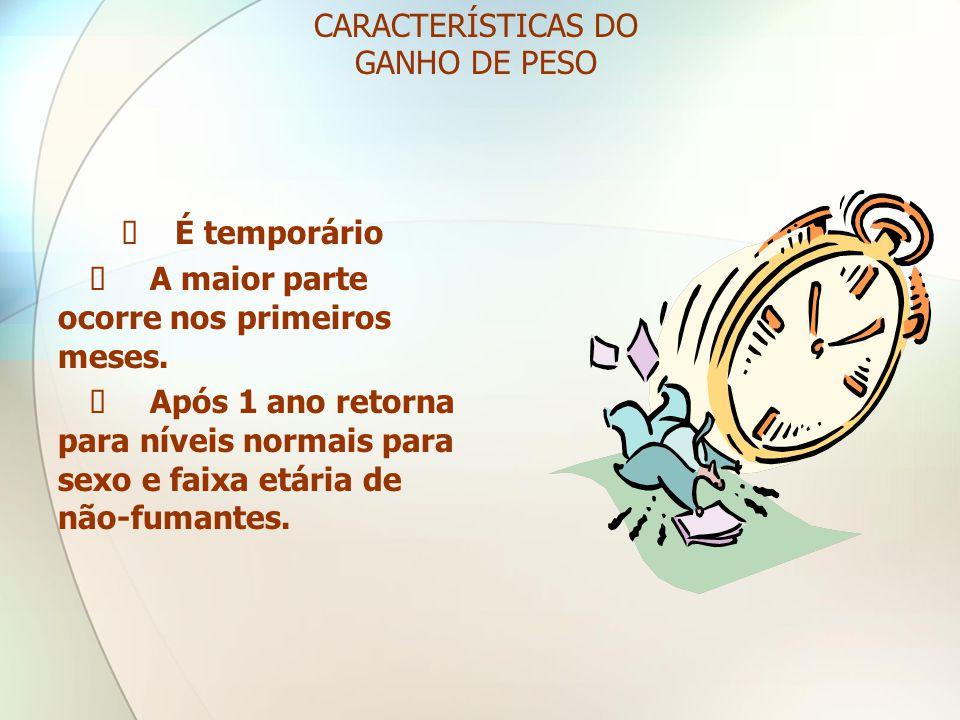 CARACTERÍSTICAS DO GANHO DE PESO