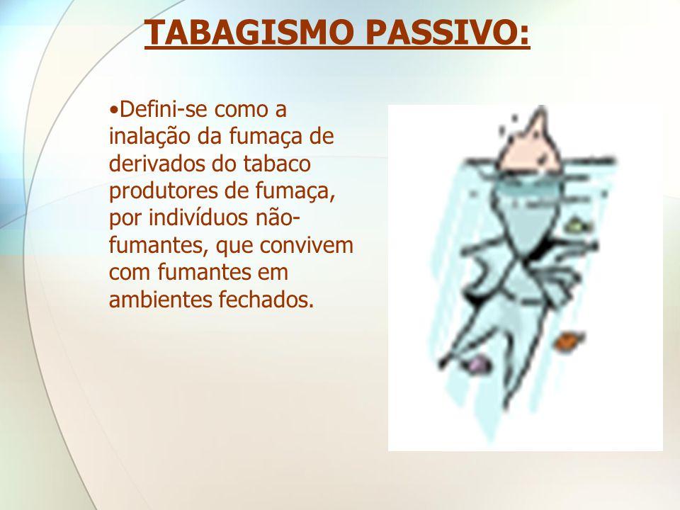 TABAGISMO PASSIVO: