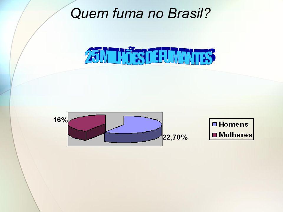 Quem fuma no Brasil 25 MILHÕES DE FUMANTES