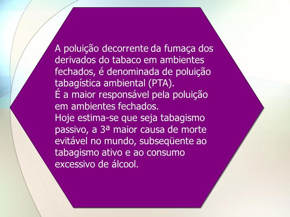 A poluição decorrente da fumaça dos derivados do tabaco em ambientes fechados, é denominada de poluição tabagística ambiental (PTA).