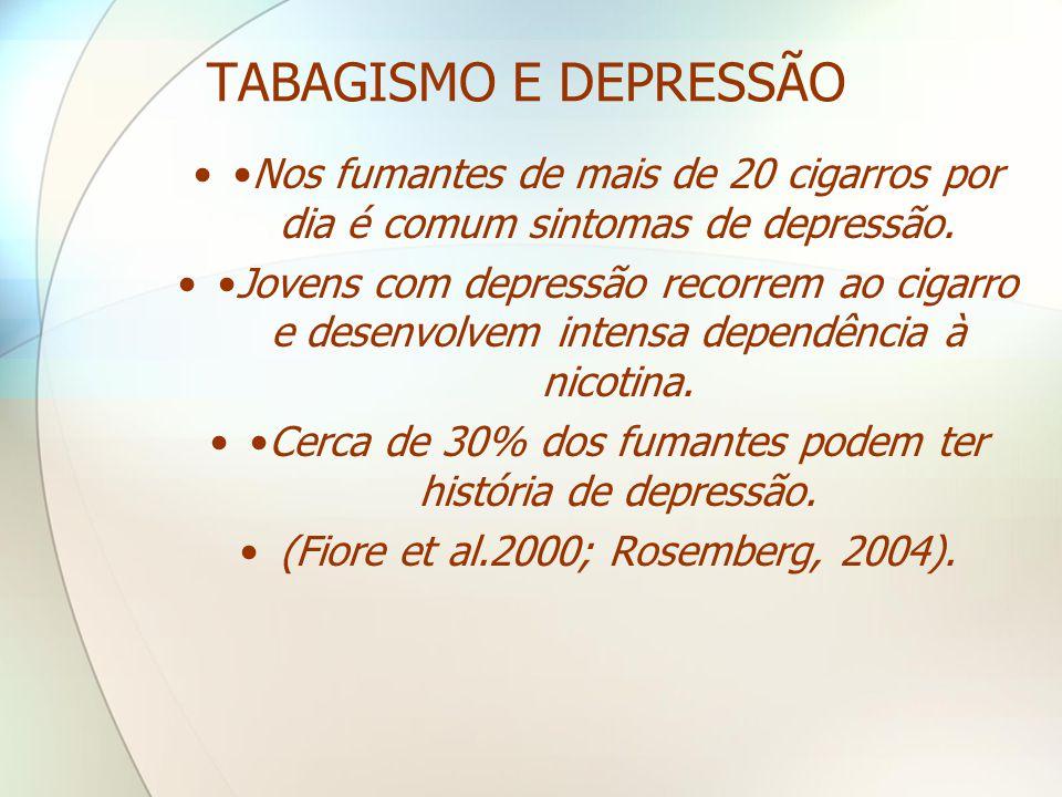TABAGISMO E DEPRESSÃO •Nos fumantes de mais de 20 cigarros por dia é comum sintomas de depressão.