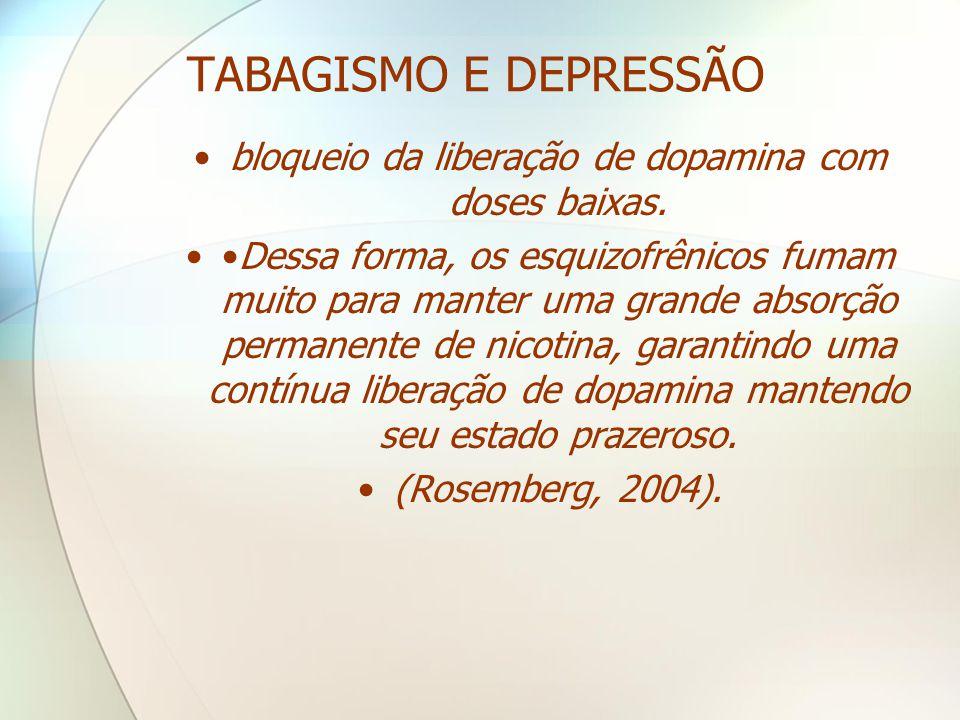 bloqueio da liberação de dopamina com doses baixas.