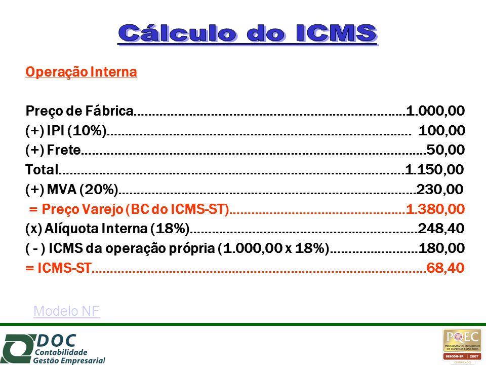 Cálculo do ICMS Operação Interna