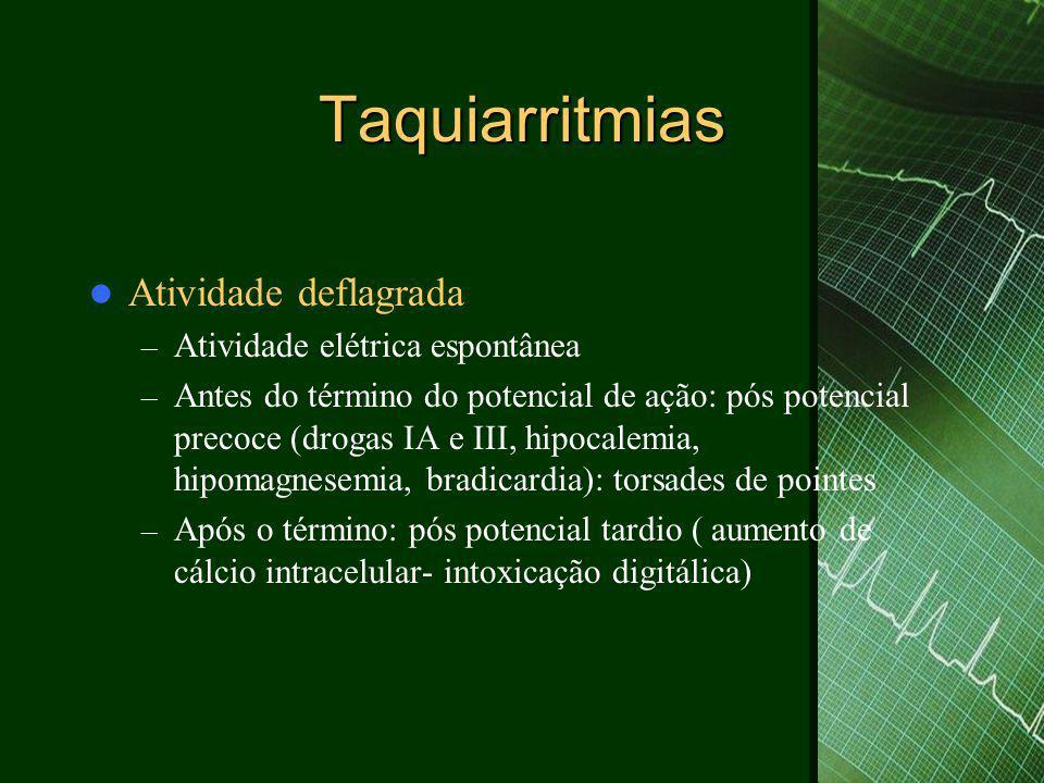 Taquiarritmias Atividade deflagrada Atividade elétrica espontânea