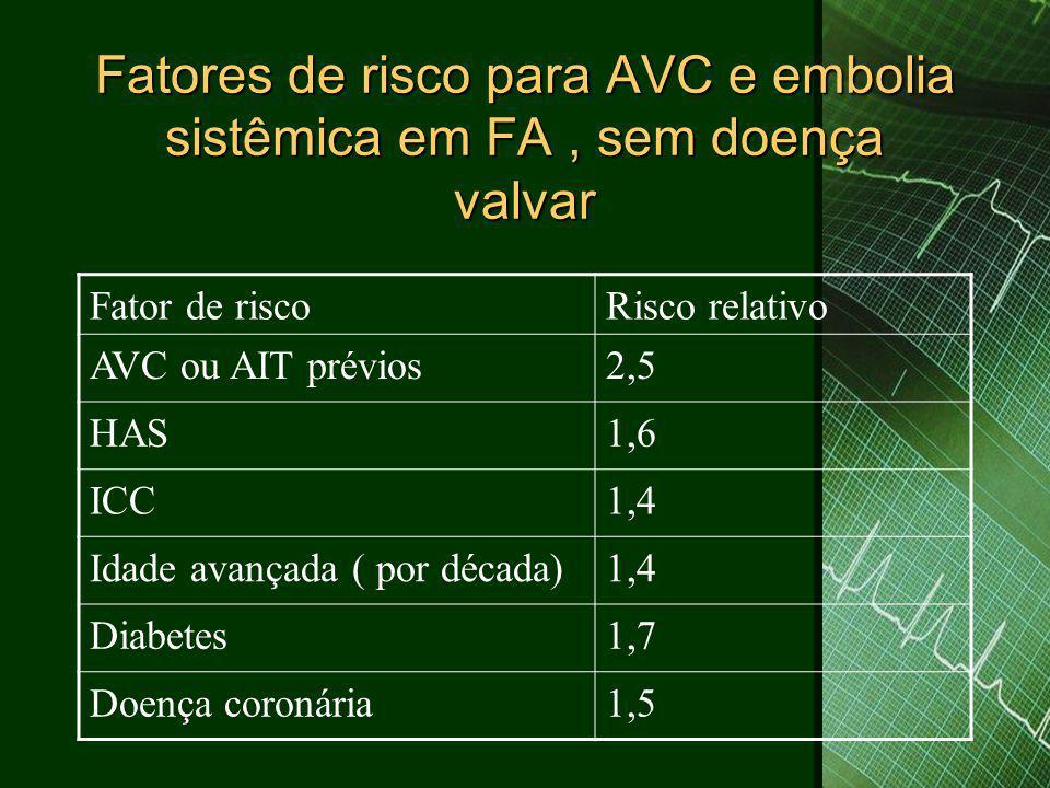 Fatores de risco para AVC e embolia sistêmica em FA , sem doença valvar