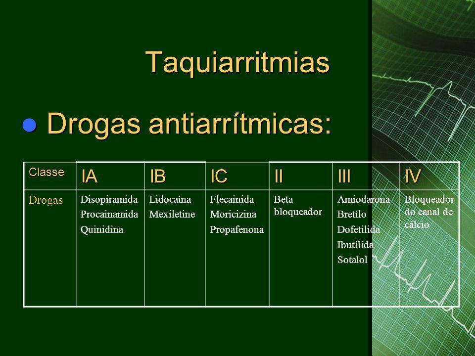 Drogas antiarrítmicas: