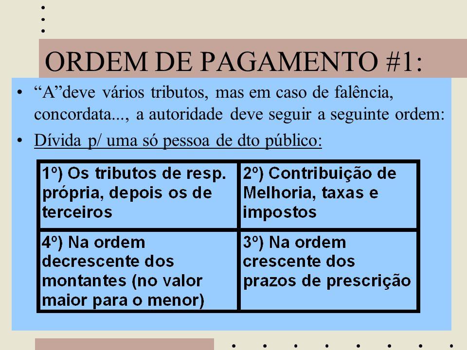 ORDEM DE PAGAMENTO #1: A deve vários tributos, mas em caso de falência, concordata..., a autoridade deve seguir a seguinte ordem: