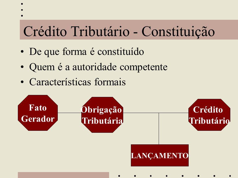 Crédito Tributário - Constituição