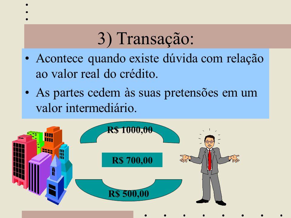 3) Transação: Acontece quando existe dúvida com relação ao valor real do crédito. As partes cedem às suas pretensões em um valor intermediário.