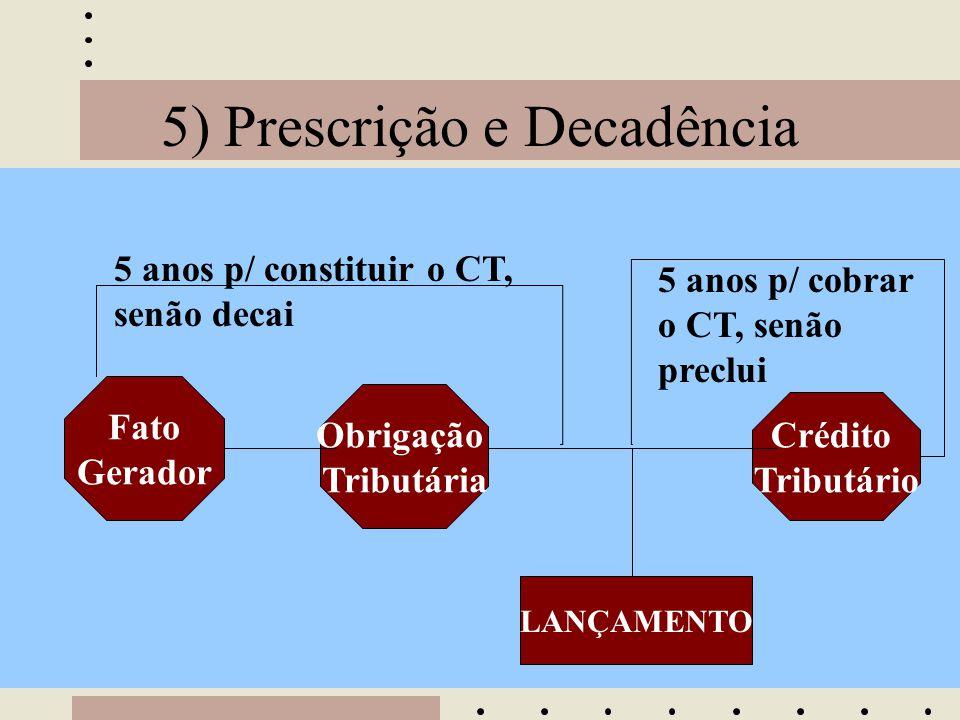 5) Prescrição e Decadência