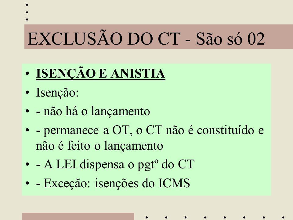 EXCLUSÃO DO CT - São só 02 ISENÇÃO E ANISTIA Isenção:
