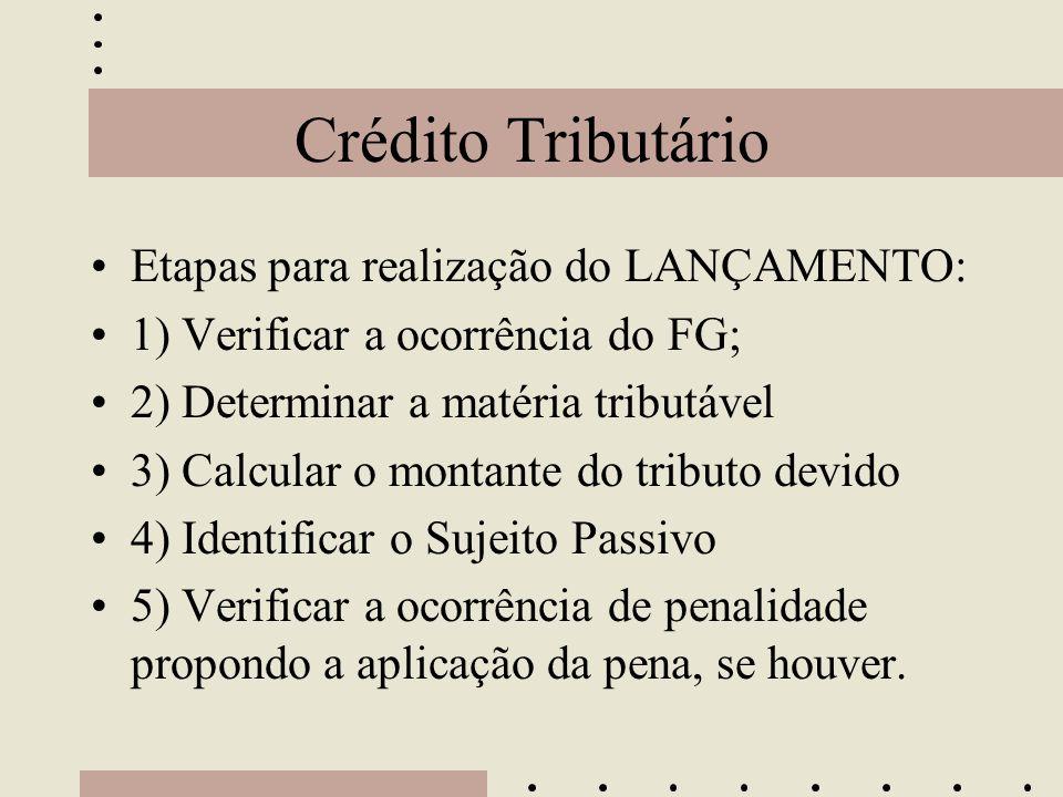 Crédito Tributário Etapas para realização do LANÇAMENTO: