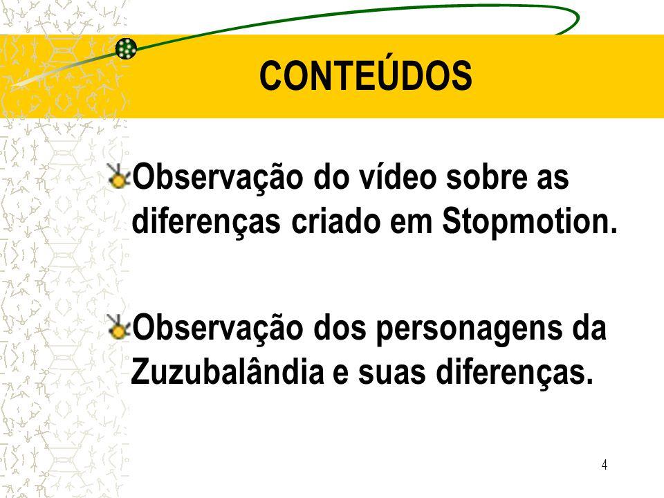 CONTEÚDOS Observação do vídeo sobre as diferenças criado em Stopmotion.