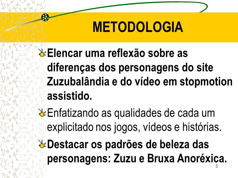 METODOLOGIA Elencar uma reflexão sobre as diferenças dos personagens do site Zuzubalândia e do vídeo em stopmotion assistido.