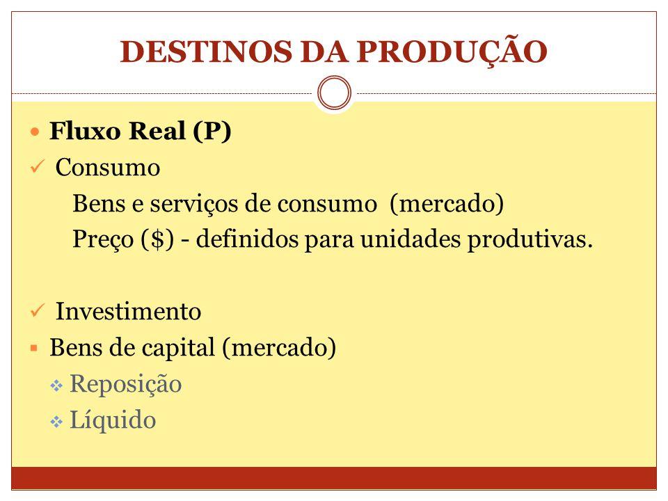DESTINOS DA PRODUÇÃO Fluxo Real (P) Consumo