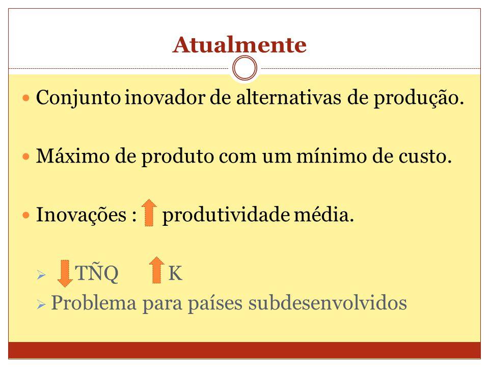 Atualmente Conjunto inovador de alternativas de produção.