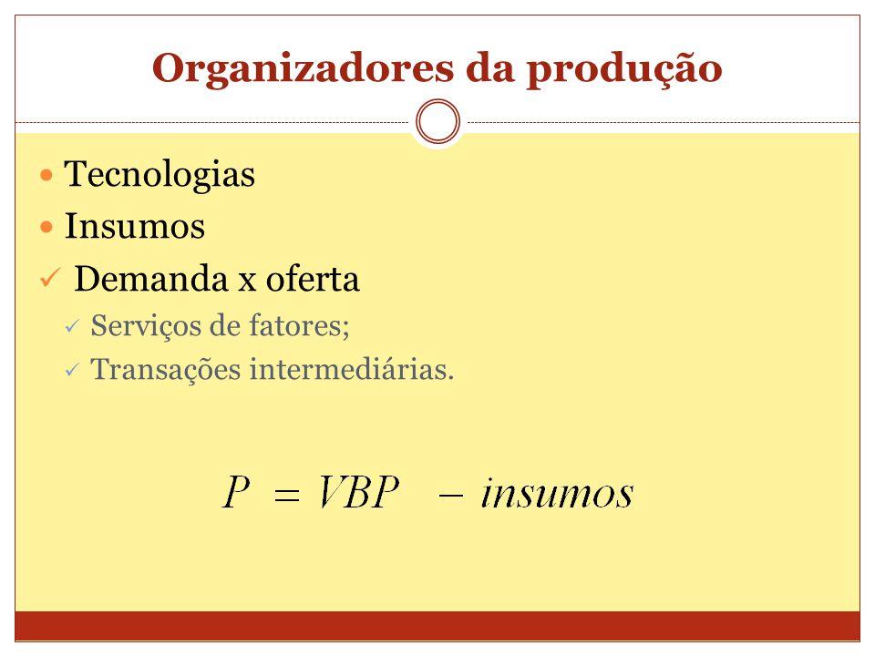 Organizadores da produção