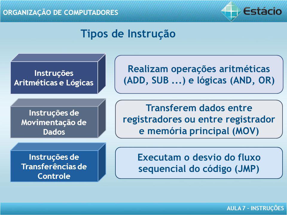 Tipos de Instrução Instruções Aritméticas e Lógicas. Realizam operações aritméticas (ADD, SUB ...) e lógicas (AND, OR)
