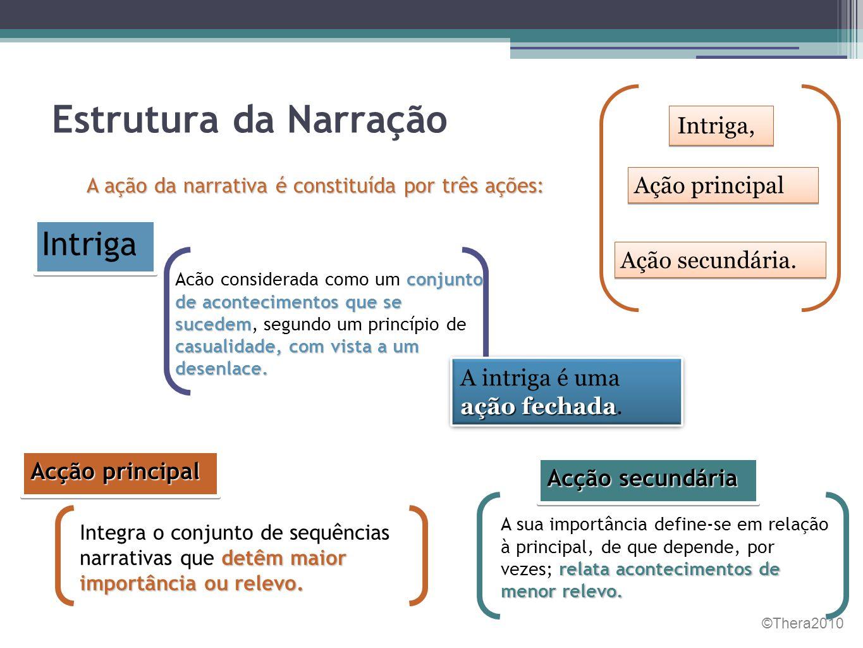 Estrutura da Narração Intriga Intriga, Ação principal Ação secundária.