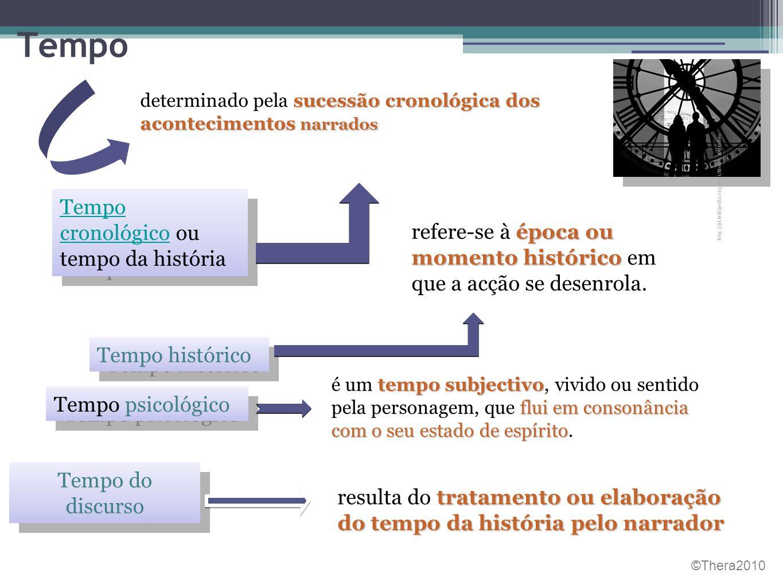 Tempo Tempo cronológico ou tempo da história