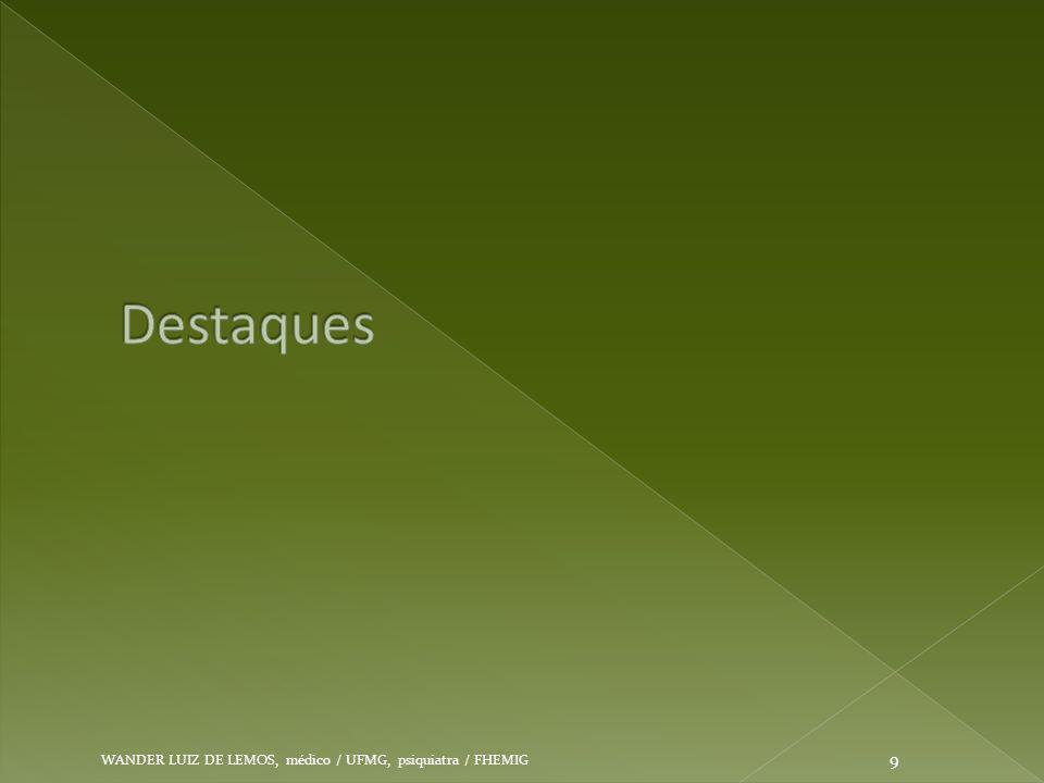 Destaques WANDER LUIZ DE LEMOS, médico / UFMG, psiquiatra / FHEMIG