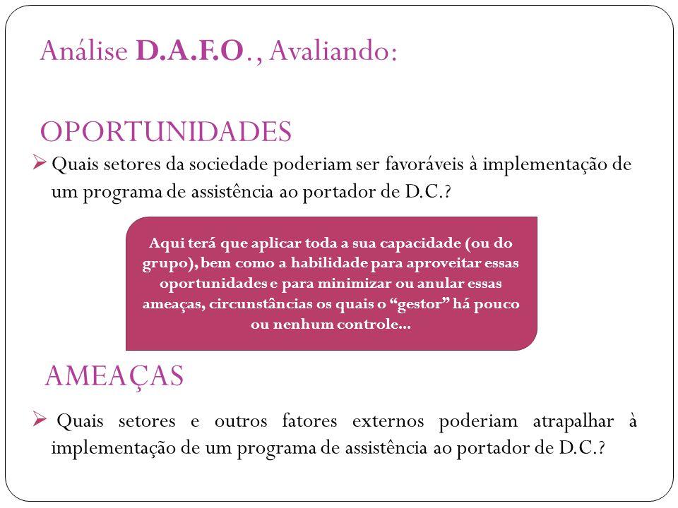 Análise D.A.F.O., Avaliando: OPORTUNIDADES AMEAÇAS