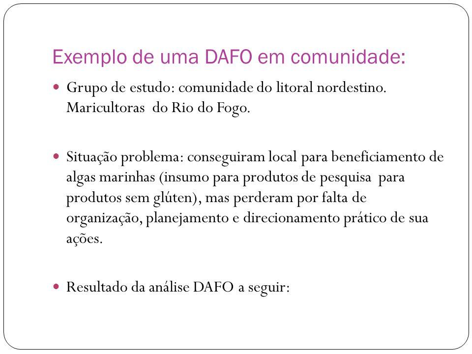 Exemplo de uma DAFO em comunidade: