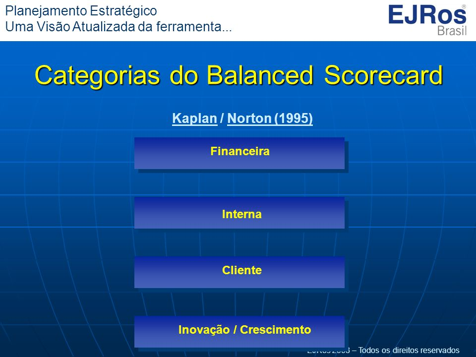 Categorias do Balanced Scorecard
