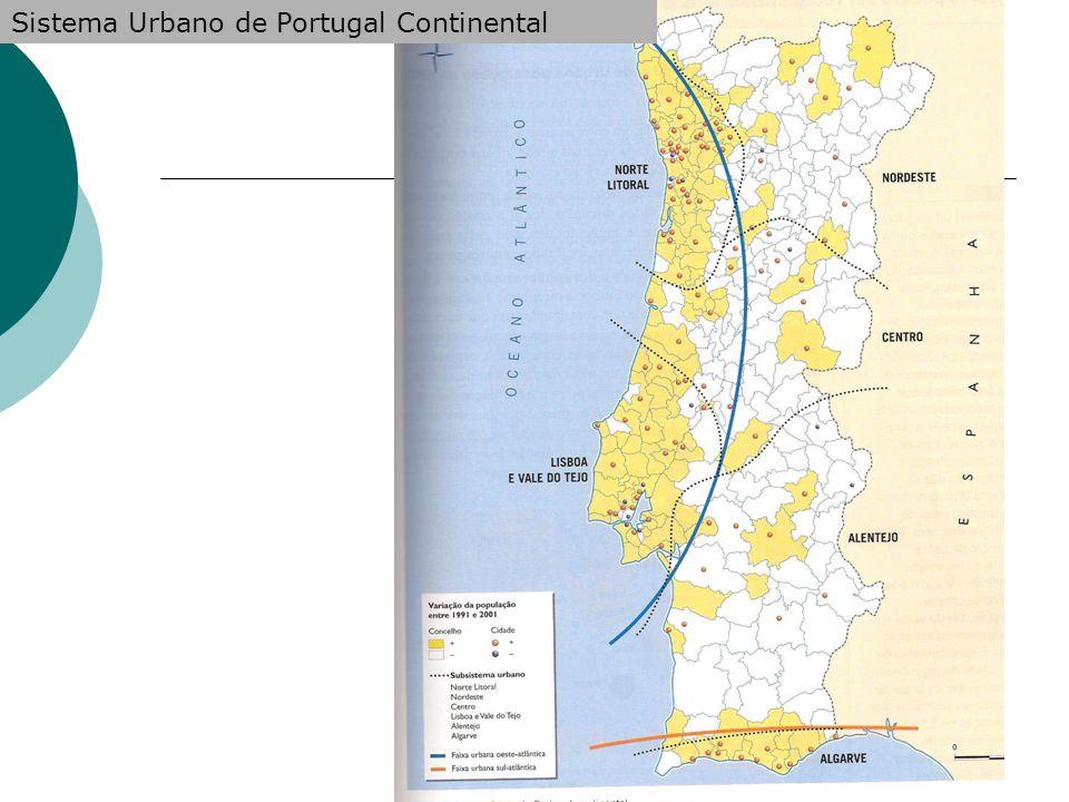Sistema Urbano de Portugal Continental