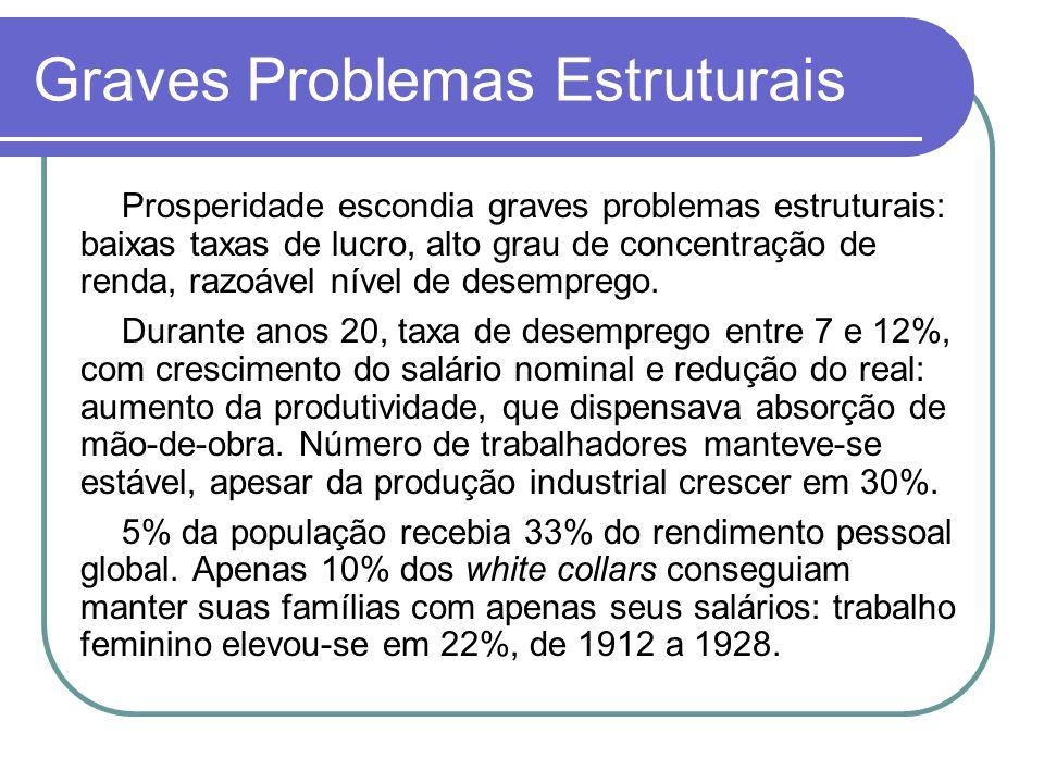 Graves Problemas Estruturais