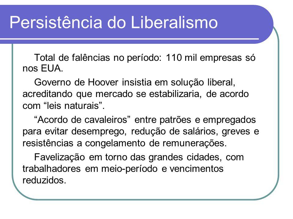 Persistência do Liberalismo