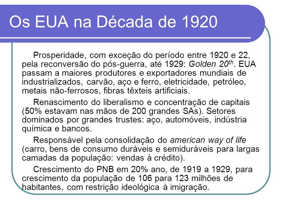 Os EUA na Década de 1920