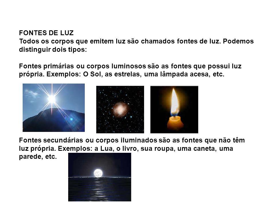 FONTES DE LUZ Todos os corpos que emitem luz são chamados fontes de luz. Podemos distinguir dois tipos:
